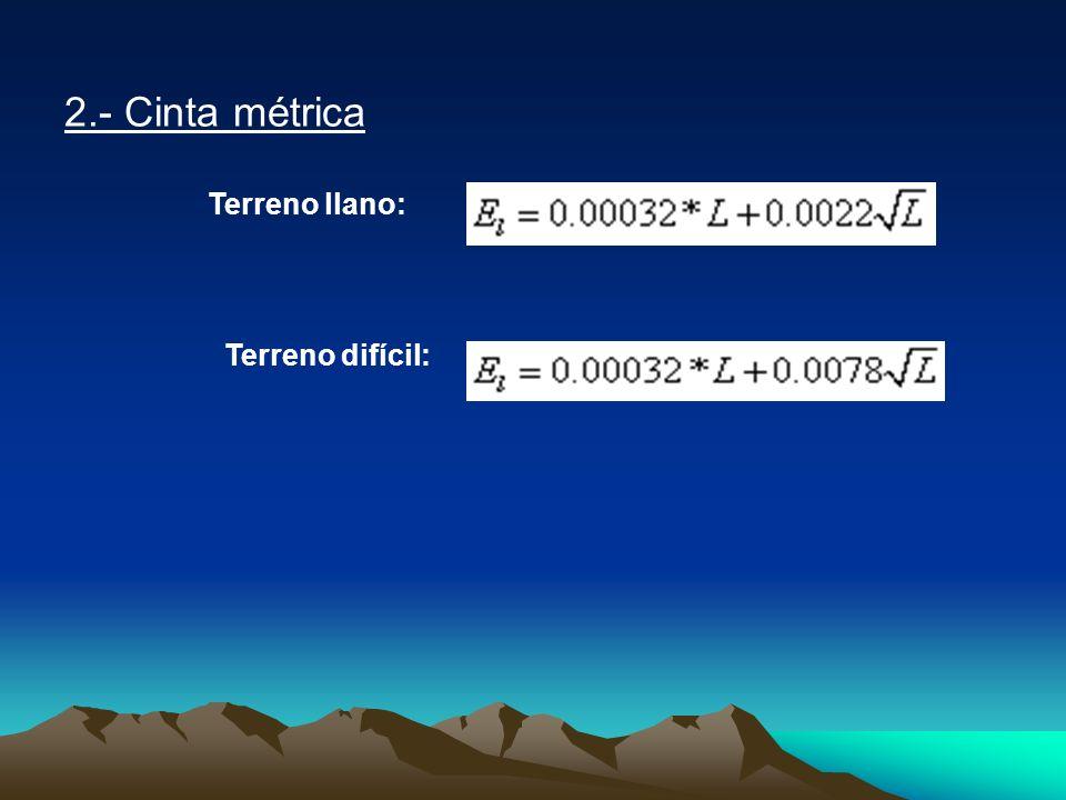 3.- Mira: Los errores vendrán provocadas por dos factores: –Error máximo de la distancia.