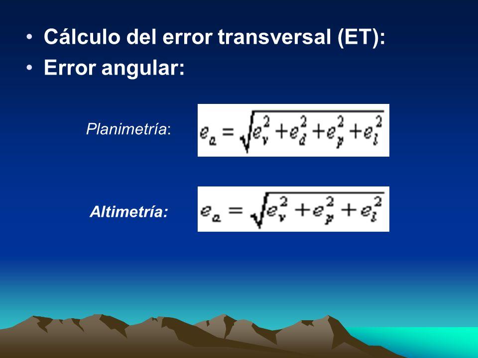 Desglose de errores: 1.- Error de lectura: Común a la planimetría y a la altimetría.