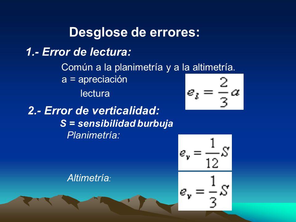 Desglose de errores: 1.- Error de lectura: Común a la planimetría y a la altimetría. a = apreciación lectura 2.- Error de verticalidad: S = sensibilid
