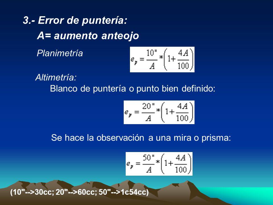 3.- Error de puntería: A= aumento anteojo Planimetría Altimetría: Blanco de puntería o punto bien definido: Se hace la observación a una mira o prisma