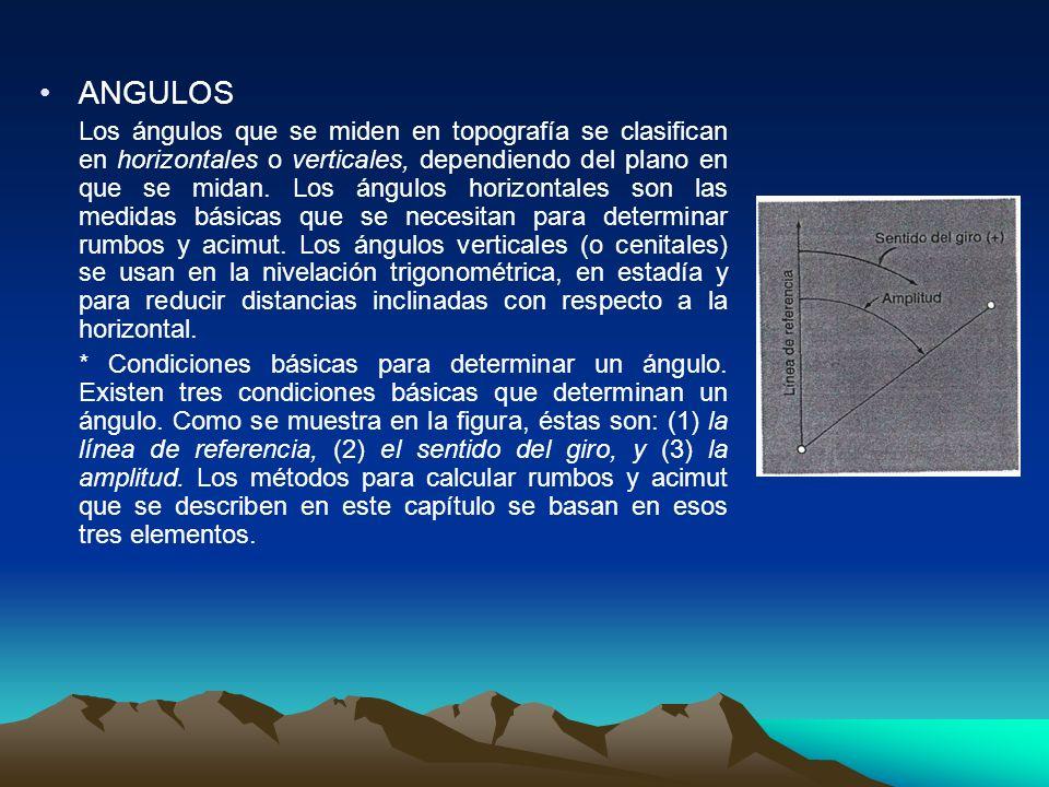ANGULOS Los ángulos que se miden en topografía se clasifican en horizontales o verticales, dependiendo del plano en que se midan.