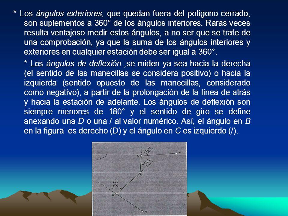 * Los ángulos exteriores, que quedan fuera del polígono cerrado, son suplementos a 360° de los ángulos interiores.
