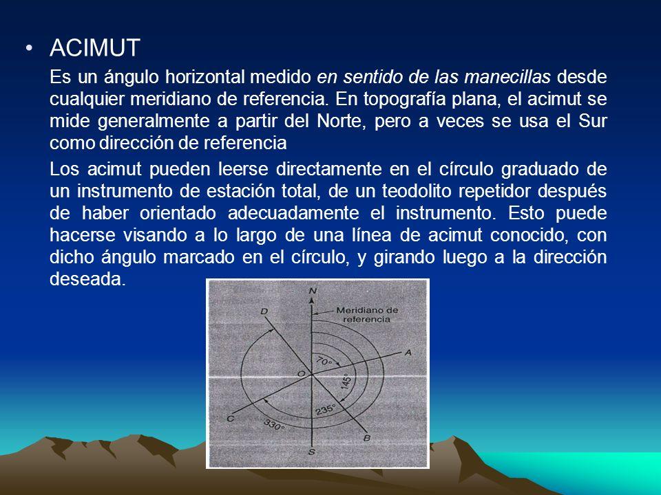 ACIMUT Es un ángulo horizontal medido en sentido de las manecillas desde cualquier meridiano de referencia.