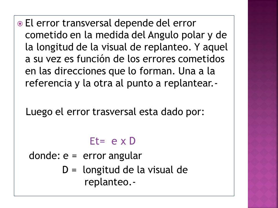 El error transversal depende del error cometido en la medida del Angulo polar y de la longitud de la visual de replanteo. Y aquel a su vez es función