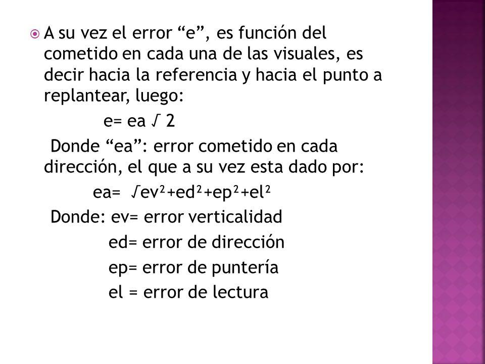 A su vez el error e, es función del cometido en cada una de las visuales, es decir hacia la referencia y hacia el punto a replantear, luego: e= ea 2 D