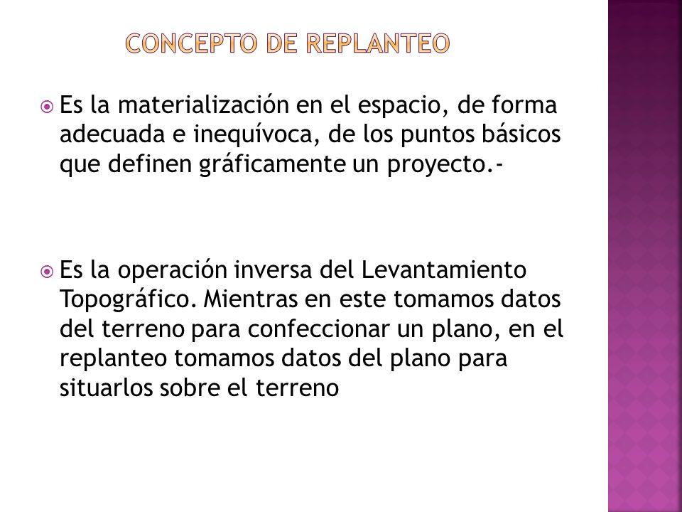 Es la materialización en el espacio, de forma adecuada e inequívoca, de los puntos básicos que definen gráficamente un proyecto.- Es la operación inve
