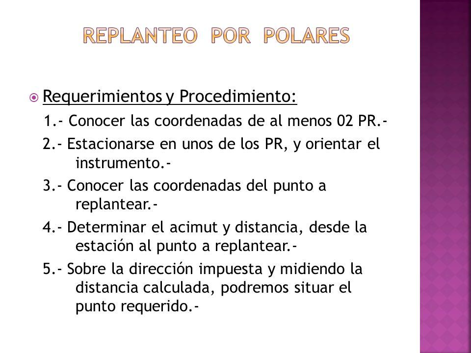 Requerimientos y Procedimiento: 1.- Conocer las coordenadas de al menos 02 PR.- 2.- Estacionarse en unos de los PR, y orientar el instrumento.- 3.- Co