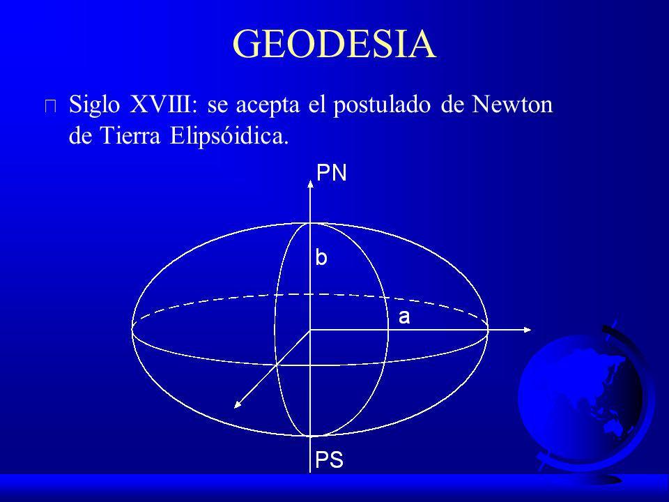 Geodesia Siglo V a.c.: se postula que la Tierra es esférica. Siglo V a.c.: se postula que la Tierra es esférica.