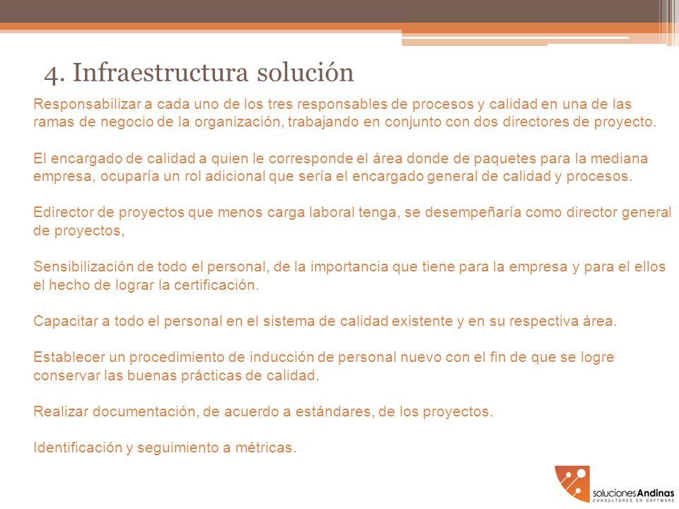 4. Infraestructura solución Responsabilizar a cada uno de los tres responsables de procesos y calidad en una de las ramas de negocio de la organizació