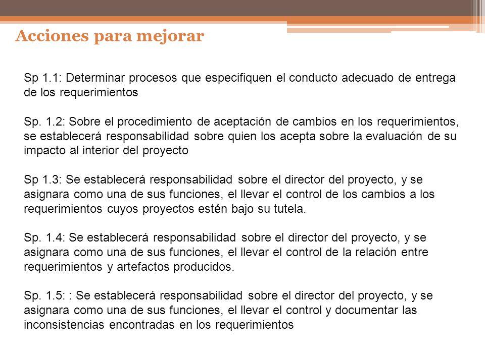 Acciones para mejorar Sp 1.1: Determinar procesos que especifiquen el conducto adecuado de entrega de los requerimientos Sp. 1.2: Sobre el procedimien