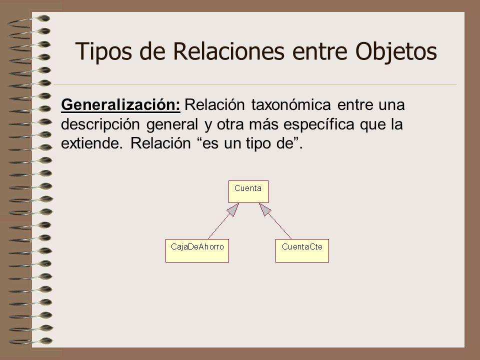Tipos de Relaciones entre Objetos Generalización: Generalización: Relación taxonómica entre una descripción general y otra más específica que la extie