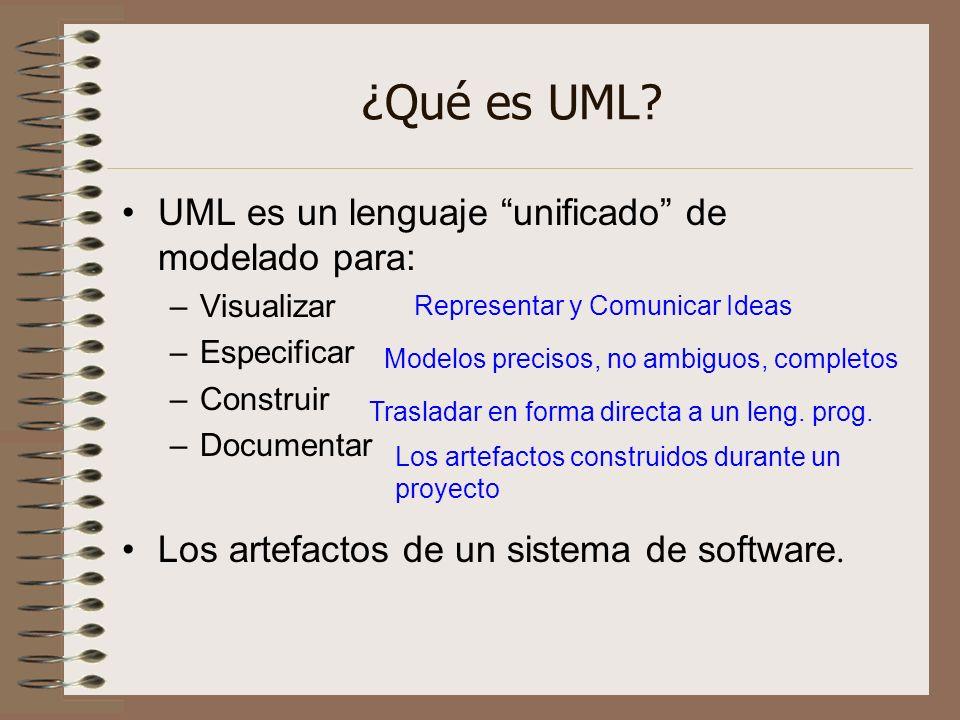 ¿Qué es UML? UML es un lenguaje unificado de modelado para: –Visualizar –Especificar –Construir –Documentar Los artefactos de un sistema de software.