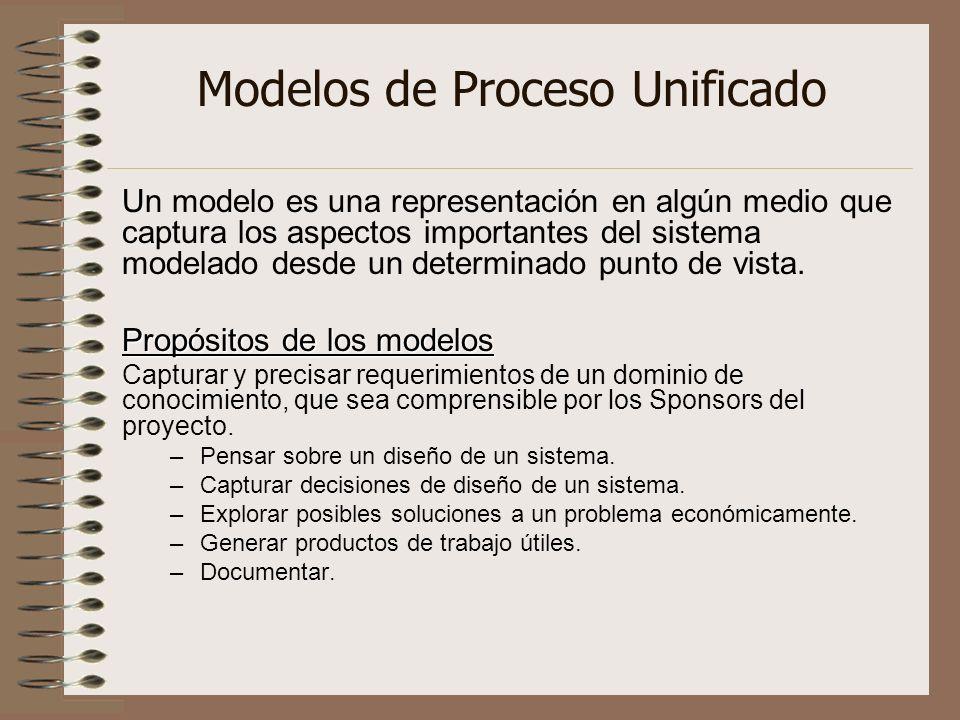 Modelos de Proceso Unificado Un modelo es una representación en algún medio que captura los aspectos importantes del sistema modelado desde un determi