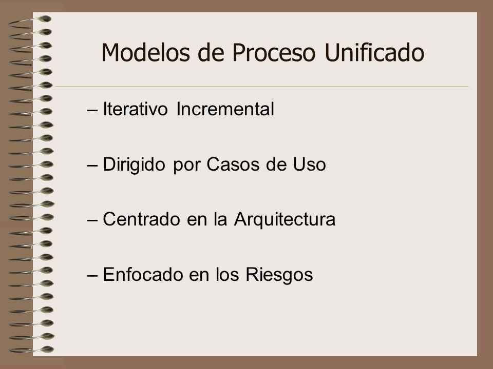 Modelos de Proceso Unificado –Iterativo Incremental –Dirigido por Casos de Uso –Centrado en la Arquitectura –Enfocado en los Riesgos
