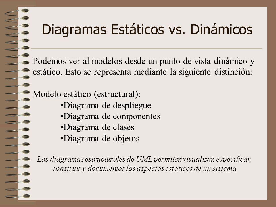 Diagramas Estáticos vs. Dinámicos Podemos ver al modelos desde un punto de vista dinámico y estático. Esto se representa mediante la siguiente distinc