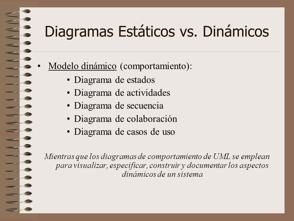 Diagramas Estáticos vs. Dinámicos Modelo dinámico (comportamiento): Diagrama de estados Diagrama de actividades Diagrama de secuencia Diagrama de cola