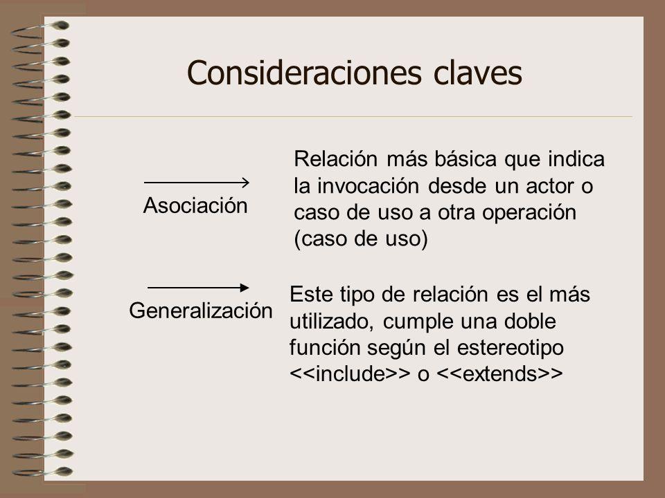 Asociación Generalización Relación más básica que indica la invocación desde un actor o caso de uso a otra operación (caso de uso) Este tipo de relaci