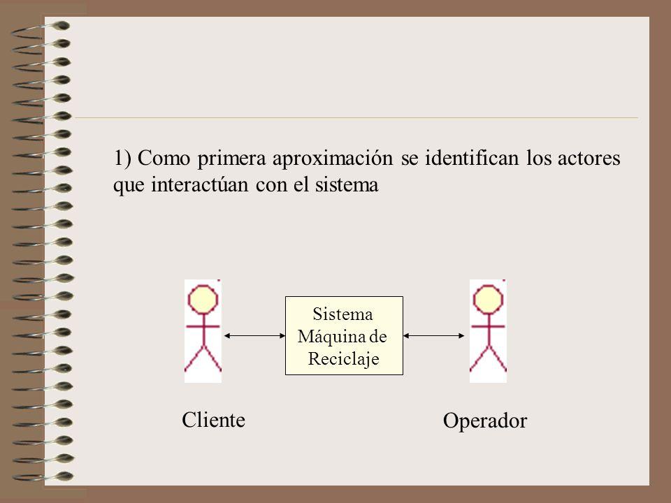1) Como primera aproximación se identifican los actores que interactúan con el sistema Cliente Operador Sistema Máquina de Reciclaje