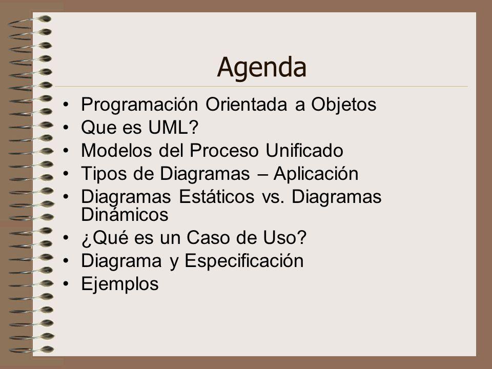 Agenda Programación Orientada a Objetos Que es UML? Modelos del Proceso Unificado Tipos de Diagramas – Aplicación Diagramas Estáticos vs. Diagramas Di