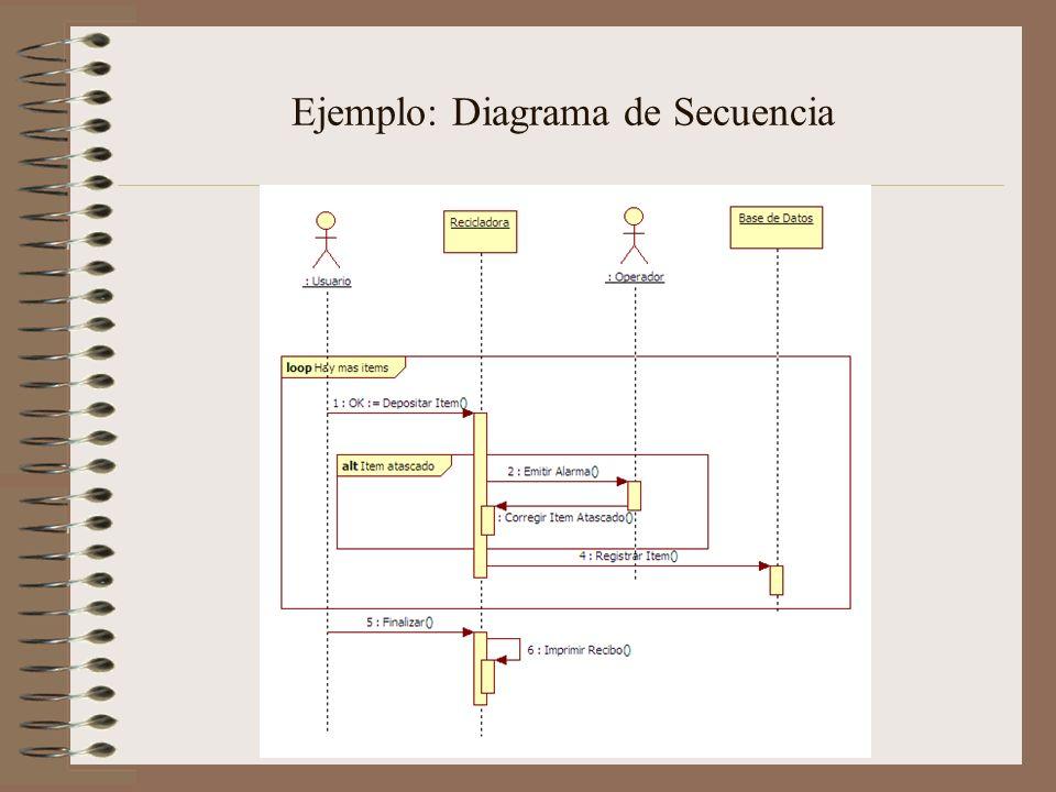 Ejemplo: Diagrama de Secuencia