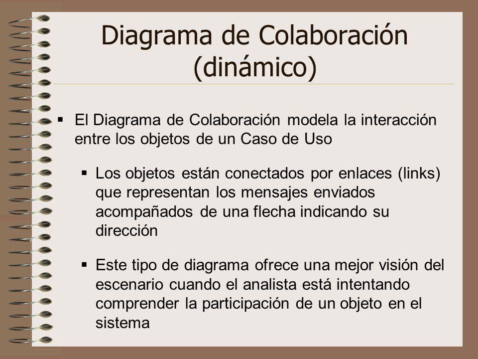 Diagrama de Colaboración (dinámico) El Diagrama de Colaboración modela la interacción entre los objetos de un Caso de Uso Los objetos están conectados