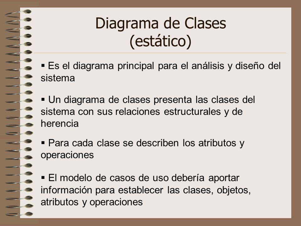 Diagrama de Clases (estático) Es el diagrama principal para el análisis y diseño del sistema Un diagrama de clases presenta las clases del sistema con