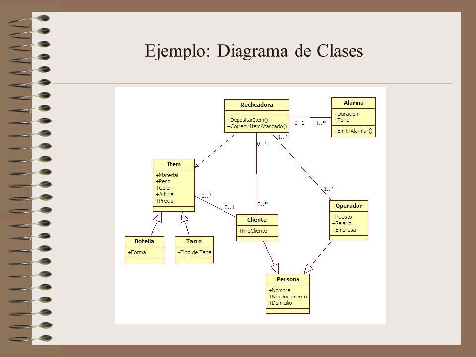 Ejemplo: Diagrama de Clases