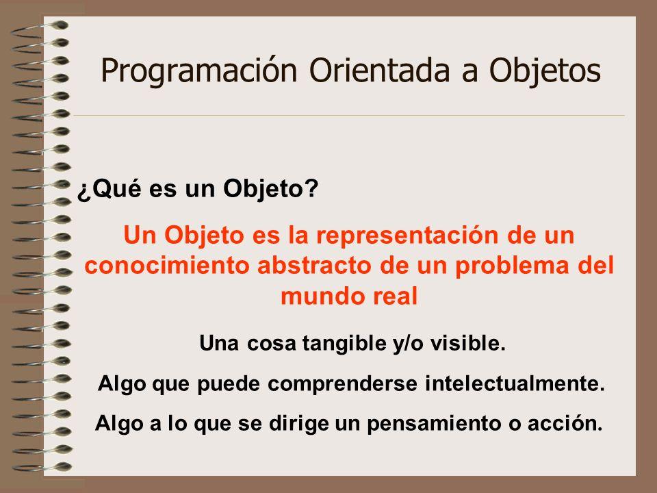 Programación Orientada a Objetos ¿Qué es un Objeto? Un Objeto es la representación de un conocimiento abstracto de un problema del mundo real Una cosa