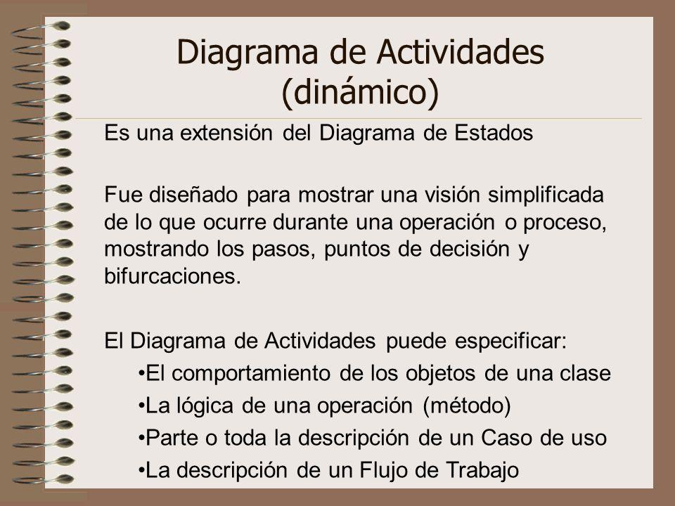Diagrama de Actividades (dinámico) Es una extensión del Diagrama de Estados Fue diseñado para mostrar una visión simplificada de lo que ocurre durante