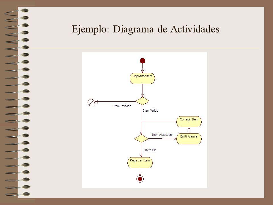 Ejemplo: Diagrama de Actividades