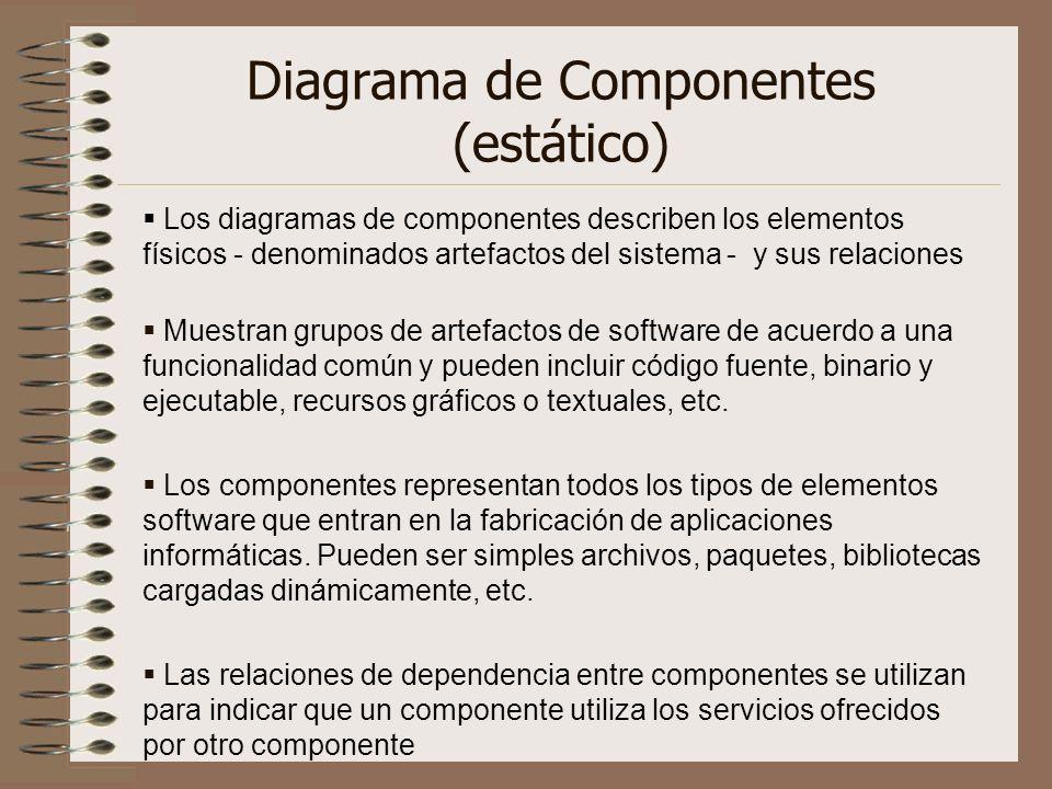 Diagrama de Componentes (estático) Los diagramas de componentes describen los elementos físicos - denominados artefactos del sistema - y sus relacione