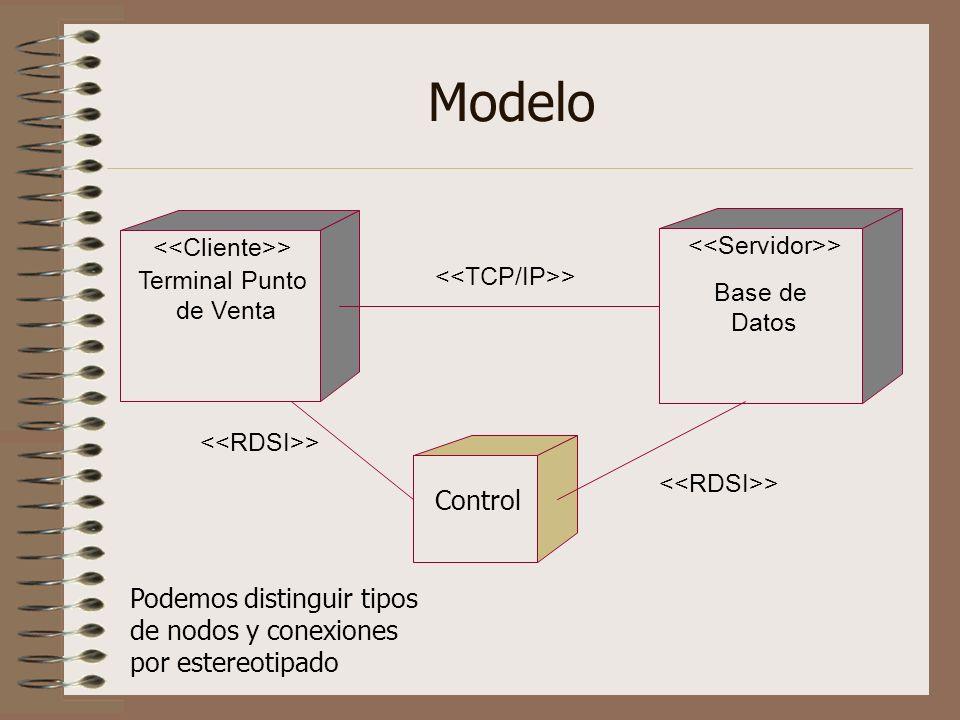 Modelo Terminal Punto de Venta > Base de Datos > Control > Podemos distinguir tipos de nodos y conexiones por estereotipado >