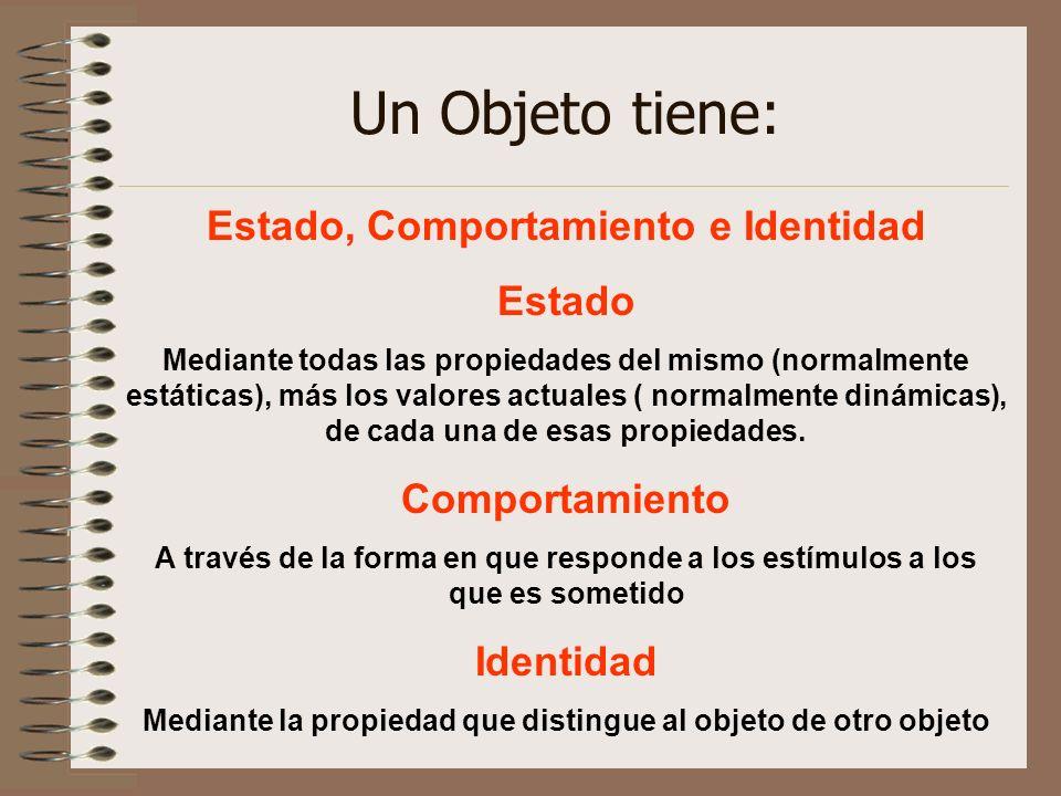 Un Objeto tiene: Estado, Comportamiento e Identidad Estado Mediante todas las propiedades del mismo (normalmente estáticas), más los valores actuales