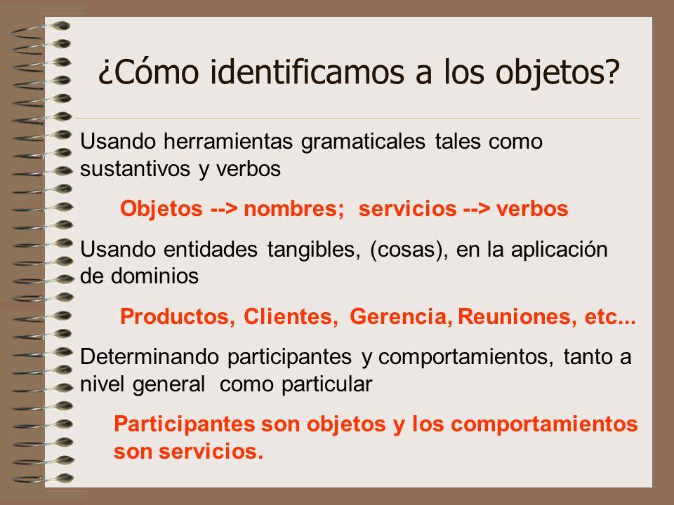 ¿Cómo identificamos a los objetos? Usando herramientas gramaticales tales como sustantivos y verbos Objetos --> nombres; servicios --> verbos Usando e