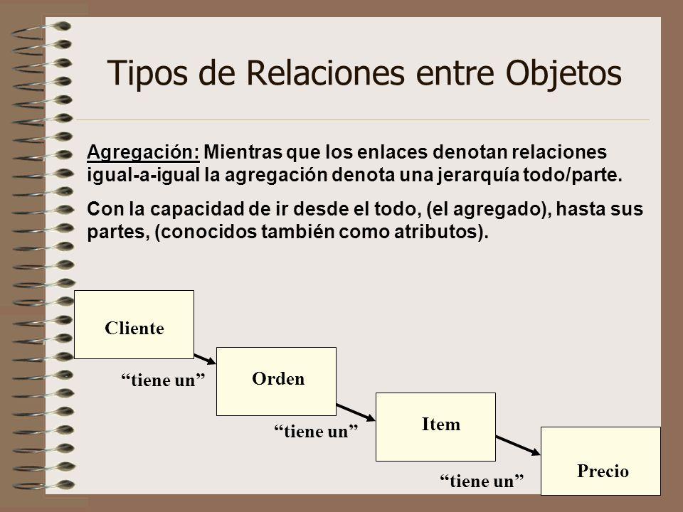 Tipos de Relaciones entre Objetos Agregación: Agregación: Mientras que los enlaces denotan relaciones igual-a-igual la agregación denota una jerarquía