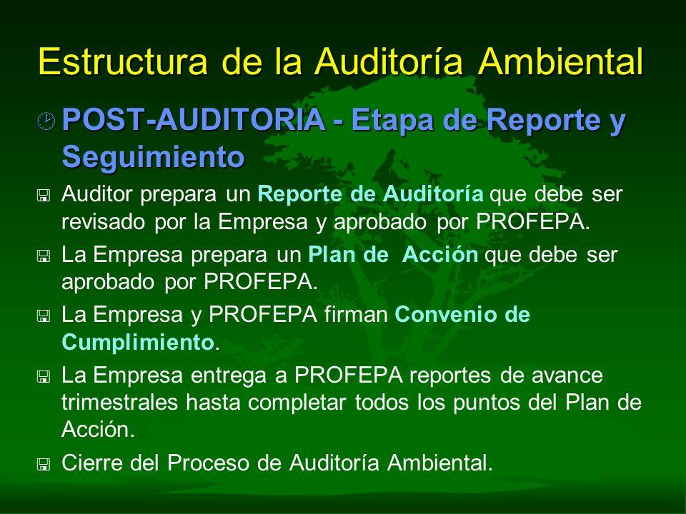Estructura de la Auditoría Ambiental ¸ POST-AUDITORIA - Etapa de Reporte y Seguimiento < < Auditor prepara un Reporte de Auditoría que debe ser revisa