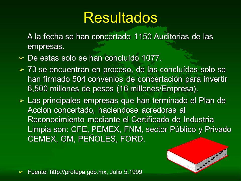 Resultados A la fecha se han concertado 1150 Auditorias de las empresas. A la fecha se han concertado 1150 Auditorias de las empresas. F De estas solo