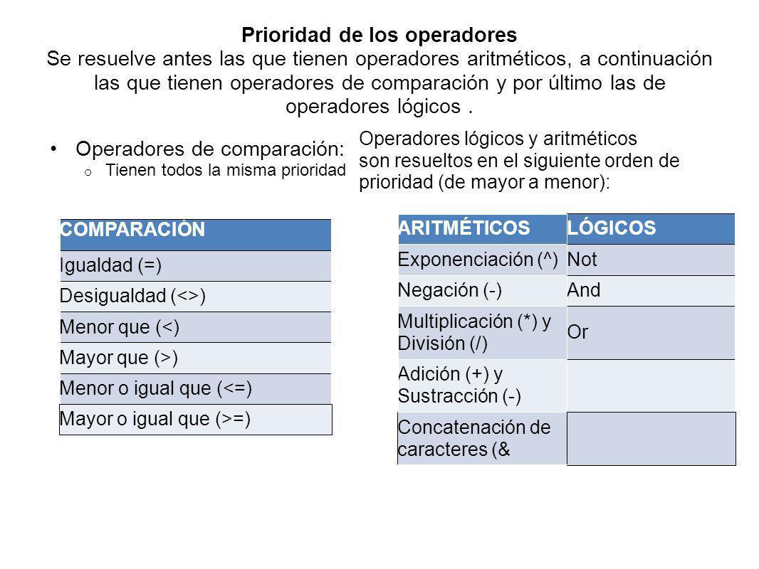 Prioridad de los operadores Se resuelve antes las que tienen operadores aritméticos, a continuación las que tienen operadores de comparación y por último las de operadores lógicos.