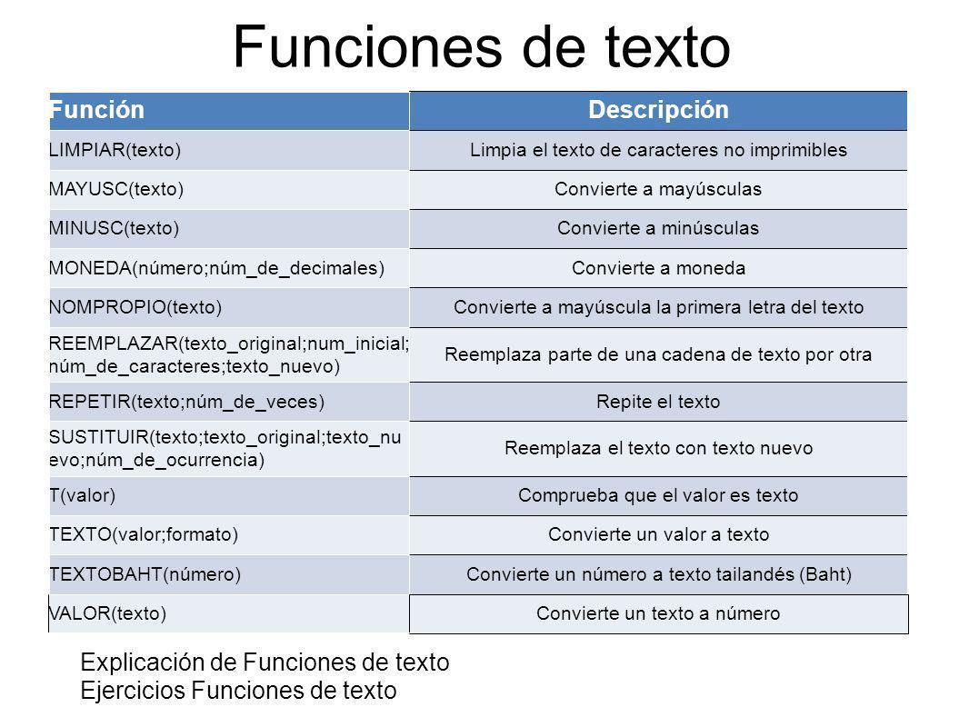 Explicación de Funciones de texto Ejercicios Funciones de texto