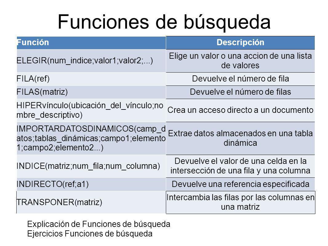 Explicación de Funciones de búsqueda Ejercicios Funciones de búsqueda
