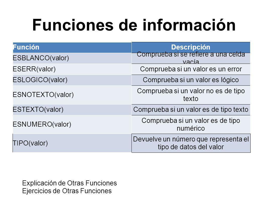 Funciones de información FunciónDescripción ESBLANCO(valor) Comprueba si se refiere a una celda vacía ESERR(valor)Comprueba si un valor es un error ESLOGICO(valor)Comprueba si un valor es lógico ESNOTEXTO(valor) Comprueba si un valor no es de tipo texto ESTEXTO(valor)Comprueba si un valor es de tipo texto ESNUMERO(valor) Comprueba si un valor es de tipo numérico TIPO(valor) Devuelve un número que representa el tipo de datos del valor Explicación de Otras Funciones Ejercicios de Otras Funciones