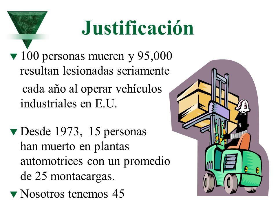 Justificación t 100 personas mueren y 95,000 resultan lesionadas seriamente cada año al operar vehículos industriales en E.U. t Desde 1973, 15 persona