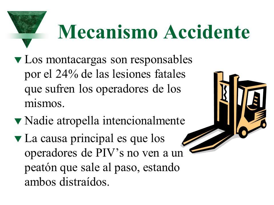 t Los montacargas son responsables por el 24% de las lesiones fatales que sufren los operadores de los mismos. t Nadie atropella intencionalmente t La