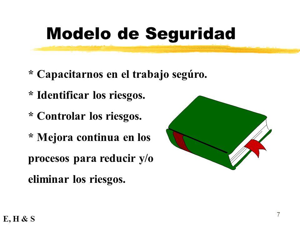 8 Identificación de riesgos E, H & S * Montacargas.