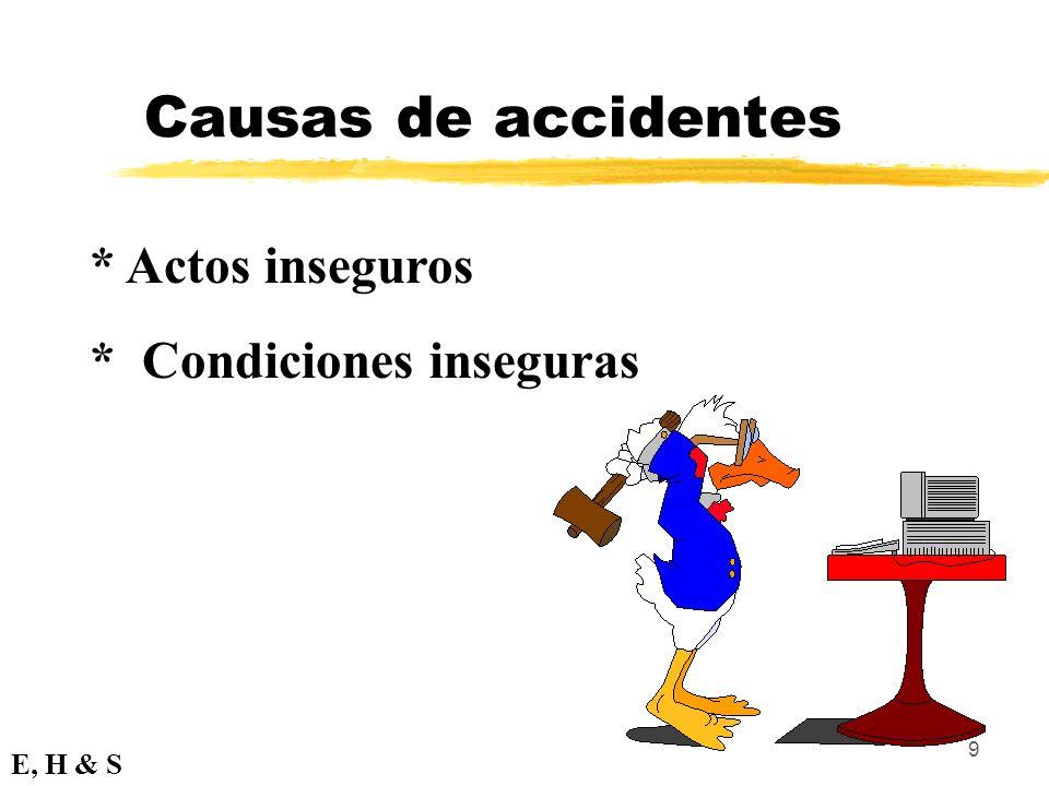 10 Actos inseguros E, H & S * Cuando nos exponemos a un riesgo, conociendo las posibles consecuencias.