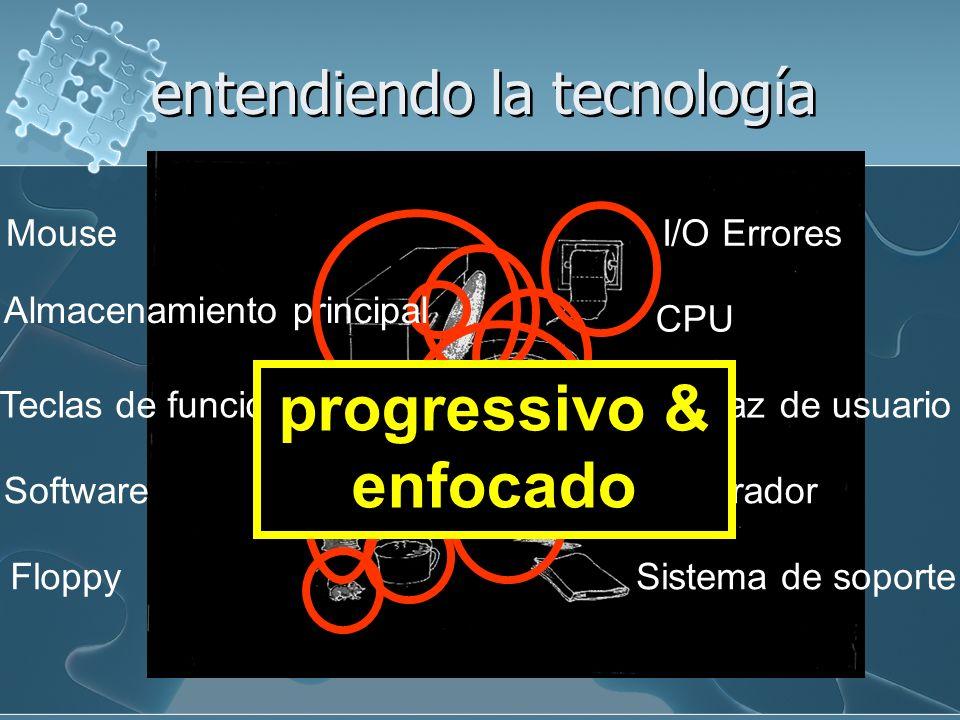 entendiendo la tecnología Floppy Interfaz de usuario CPU I/O Errores Sistema de soporte Software Mouse Depurador Teclas de función Almacenamiento prin