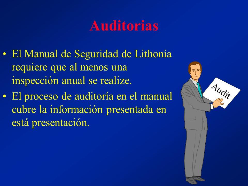 Auditorias El Manual de Seguridad de Lithonia requiere que al menos una inspección anual se realize. El proceso de auditoría en el manual cubre la inf