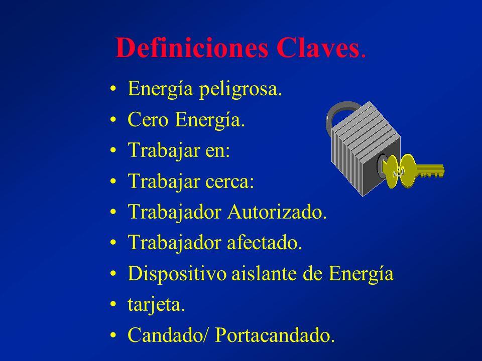 Definiciones Claves.Energía peligrosa. Cero Energía.