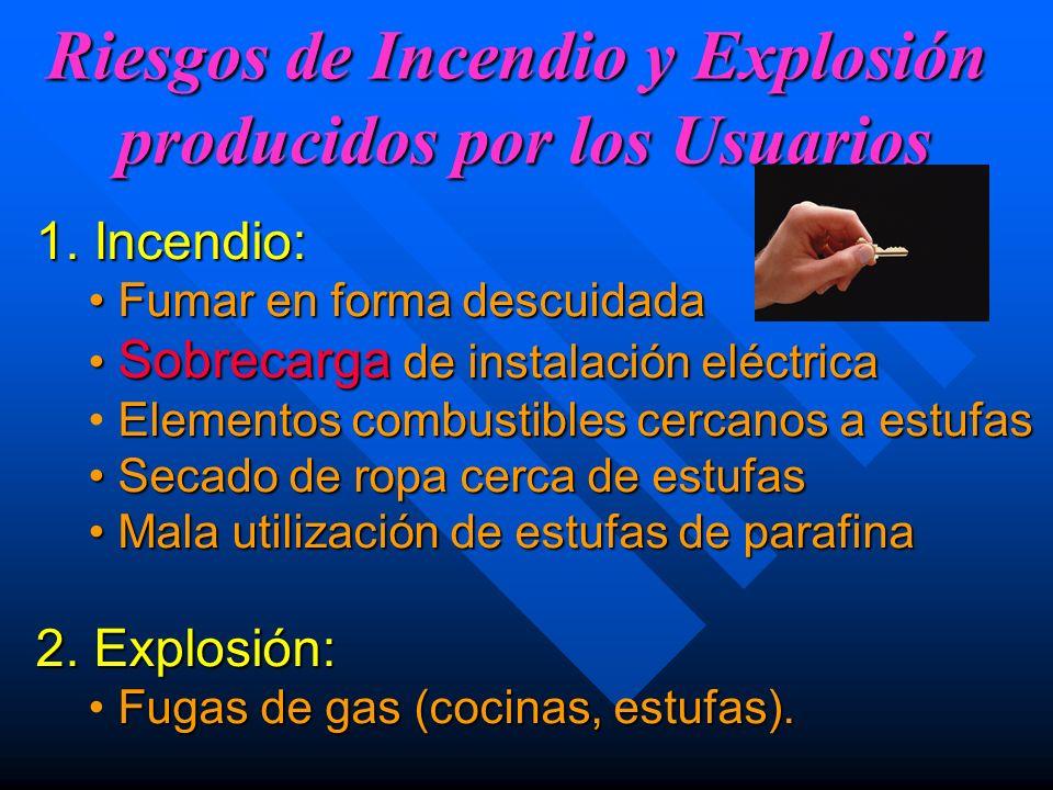 Riesgos de Incendio y Explosión producidos por los Usuarios 1.