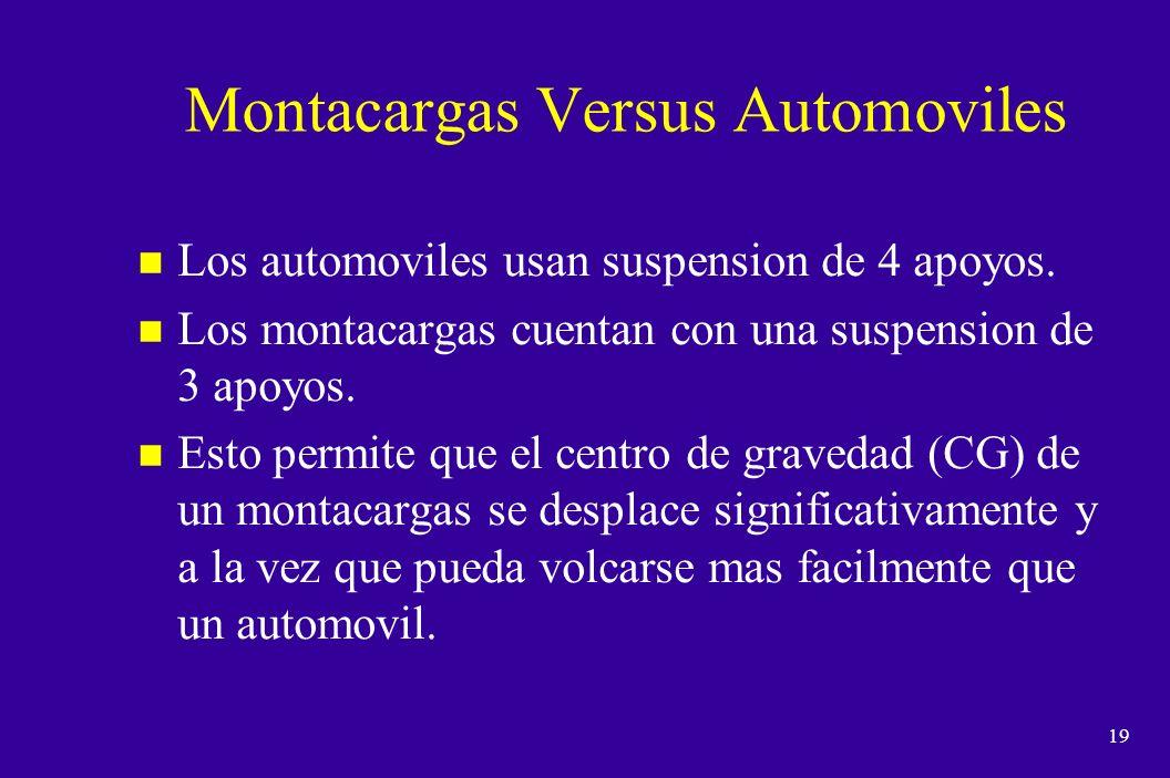 18 Montacargas Versus Automoviles n El sistema de direccion del automovil actua sobre las ruedas delanteras, mientras que el montacargas lo hace sobre las ruedas traseras.